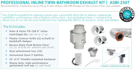 Charming Inline Bathroom Fan Continental In Line Duct Exhaust Kit Single Dual Vent Installation