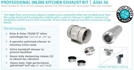 Kitchen Kit Installation Manual Pdf