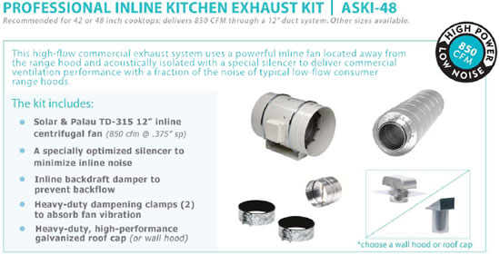 Kitchen Kit Installation Manual Pdf