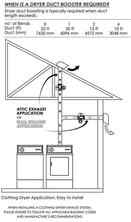 Wiring Diagram Duct Booster Fan : Hvacquick vortex vtx p dryer booster fan