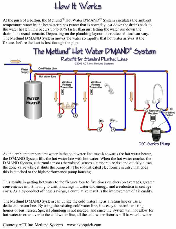 Water Heater Expansion Tank - Home Improvement - Compare Prices