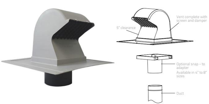 Hvacquick Primex Rv28 Series Goose Neck Polymer Roof Vents