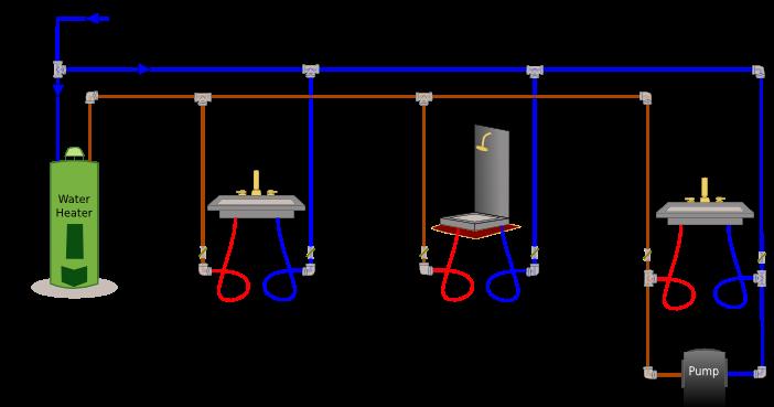 Hvacquick Instant Hot Water