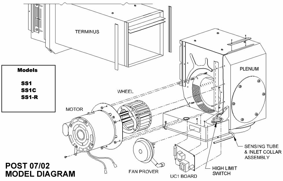 tj_parts_SS1 hvacquick tjernlund replacement parts tjernlund ss1 wiring diagram at fashall.co